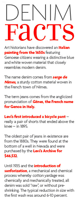 Everything You Need to Know About Cycling Jeans