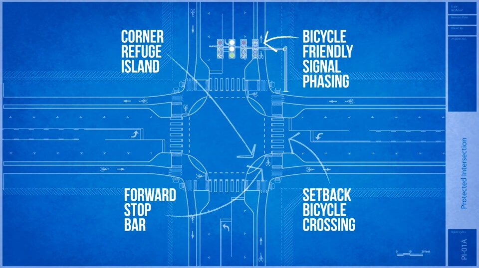 Safer Streets for All: Protected Intersections Arrive in the US